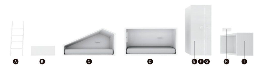 Diferentes elementos que forman parte de la composición Cottage