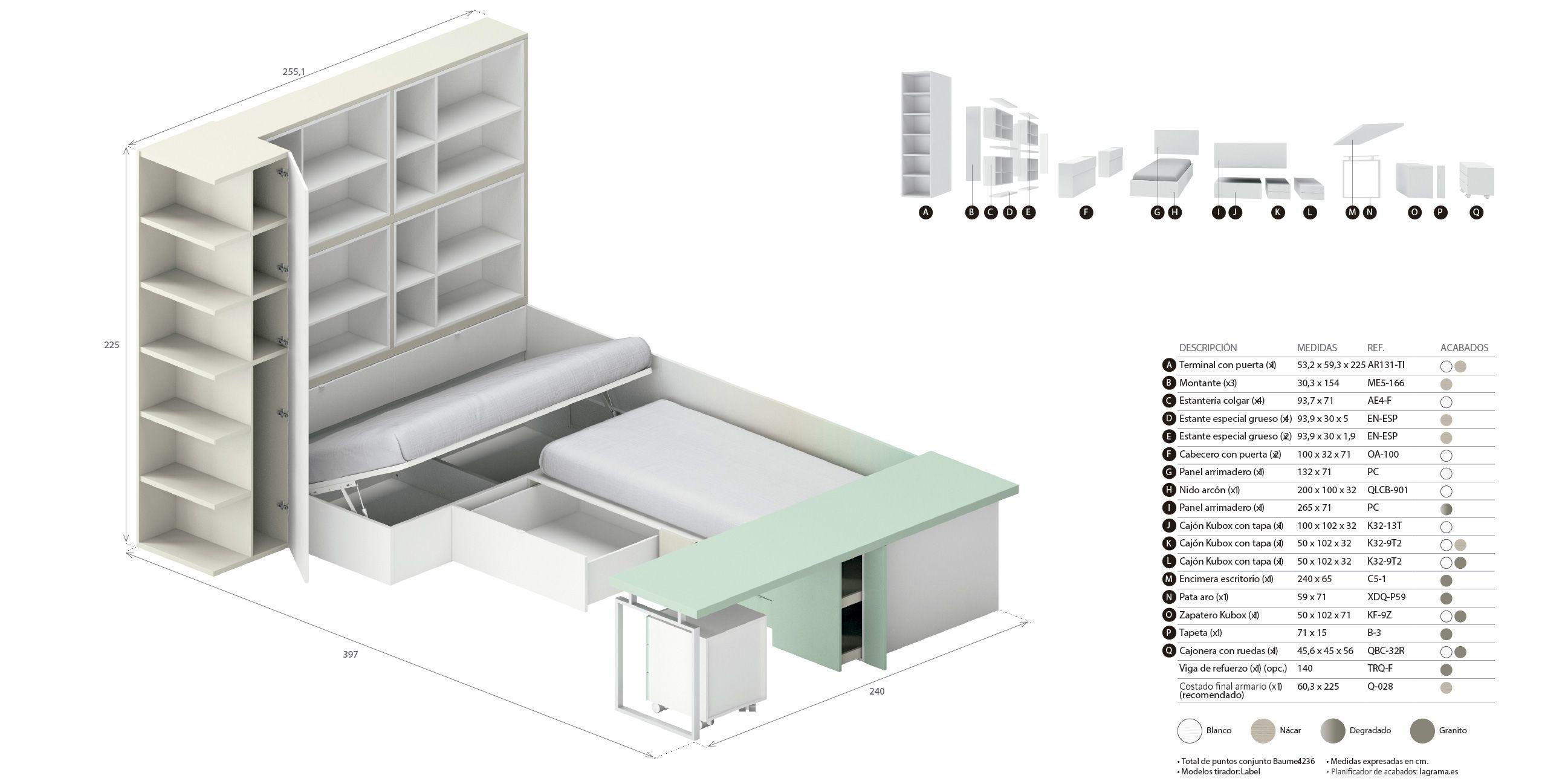 Ficha técnica composición Sidney