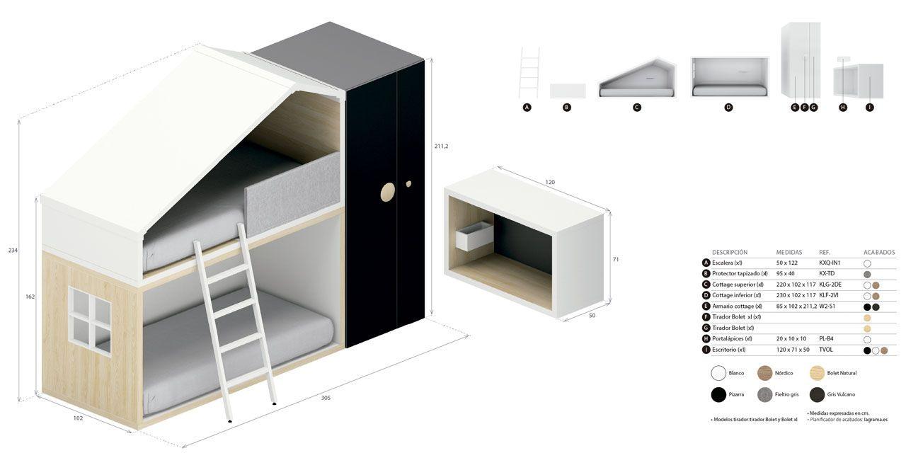 Ficha técnica composición Cottage