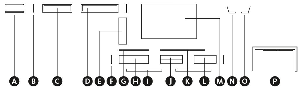 Desglose de los módulos de la composición Parma 2