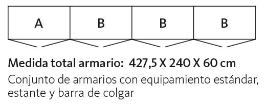 Medidas de armario con las puertas A5 con paneles