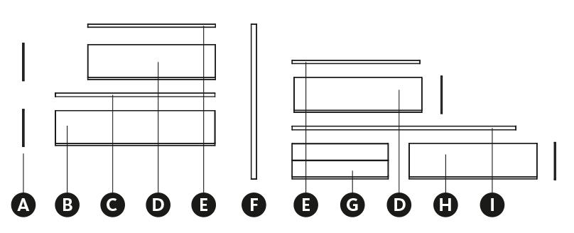 Desglose de los módulos de la composición Constanza 2