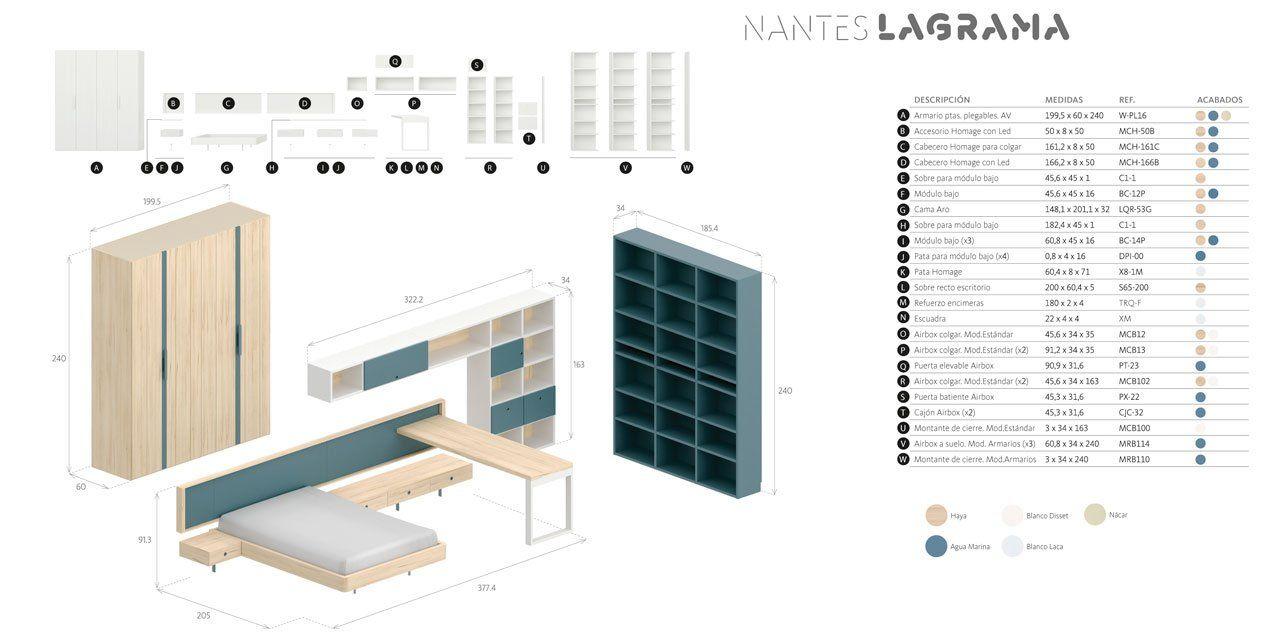 Medidas exteriores composición Nantes en planificador