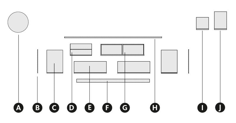 Desglose del aparador bajo con combinación de módulos