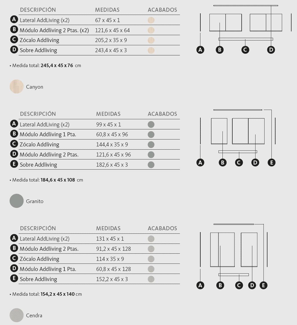 Desglose de los diferentes módulos que componen estos aparadores