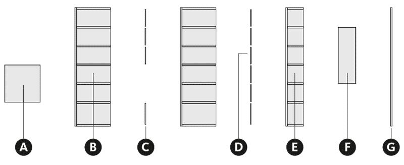 Desglose de las piezas de la librería AddBox